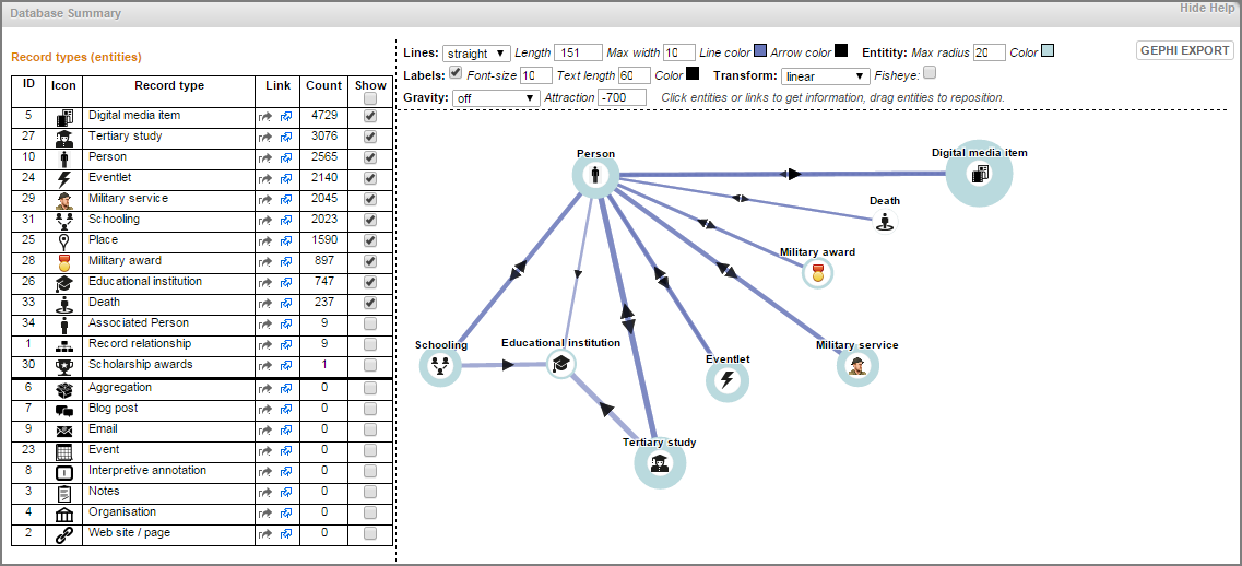 Network Diagrams Added to Heurist
